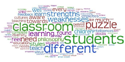 philosophy-of-ed-wordle1